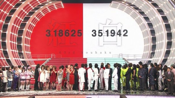 63rd kouhaku - red team score vs white team score