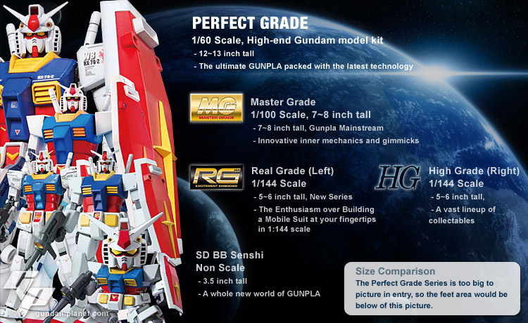 gunpla-gundam-models-grade-comparison-for-hp