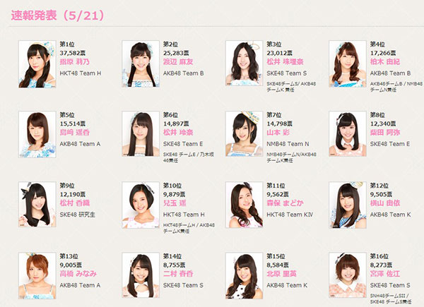 akb48-senbatsu-general-election-2014 (2)