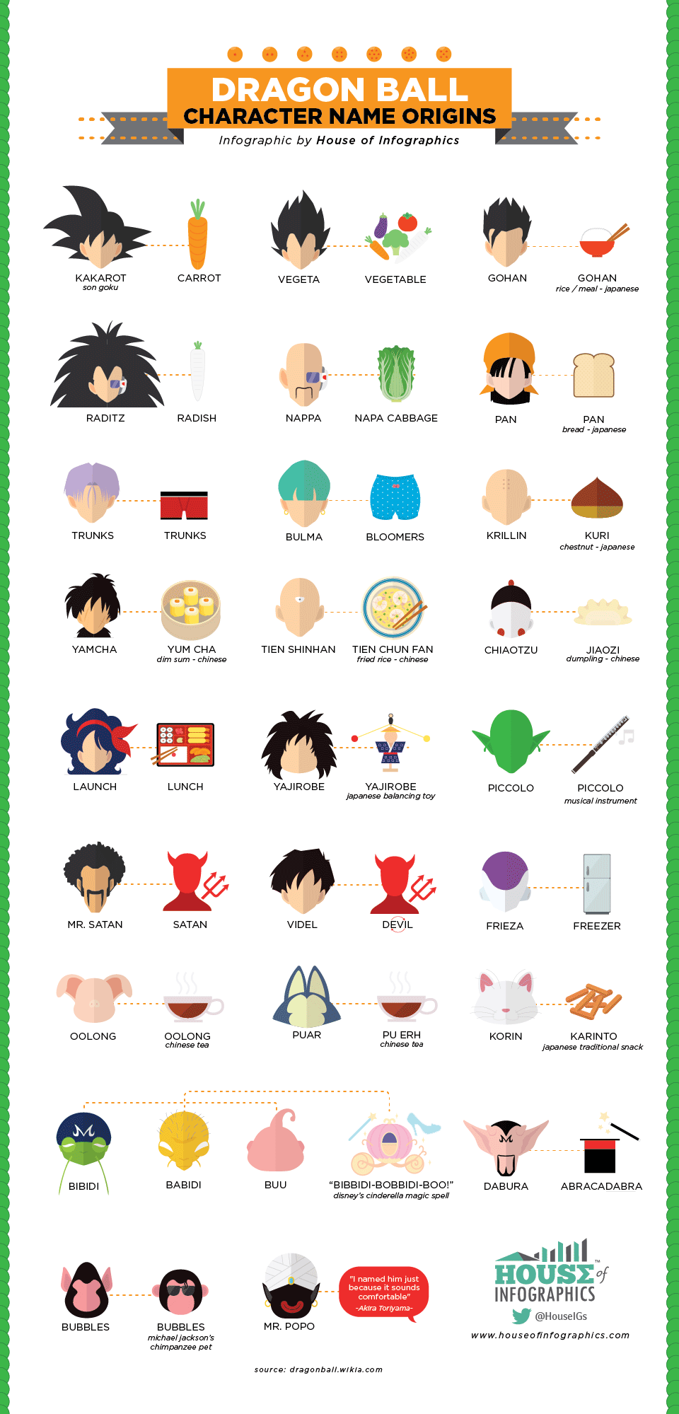 dragon-ball-infographic