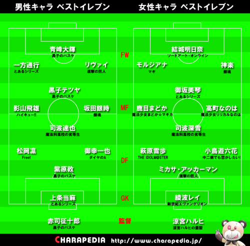 anime-chara-footbal-team (8)