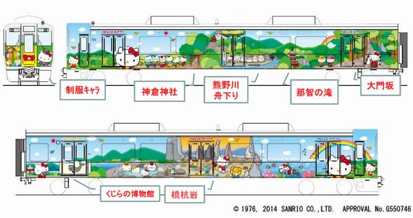 hello-kitty-train-wakayama-tourism-campaign-2