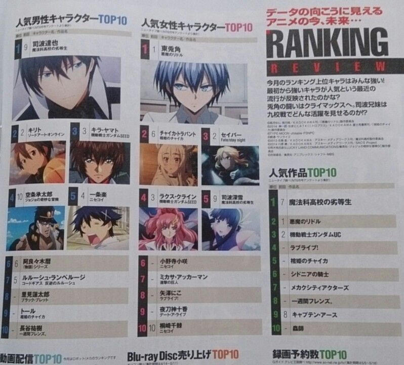 newtype chara poll (11)