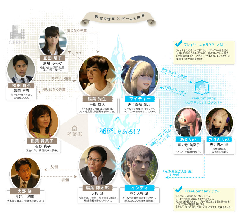 [REVIEW] TV Drama Final Fantasy XIV Daddy of Light, Dari Eorzea Ke Layar TV