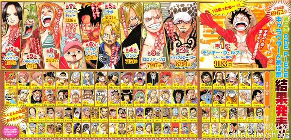 one piece poll